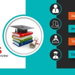 1485020461_shivas-school-management-system